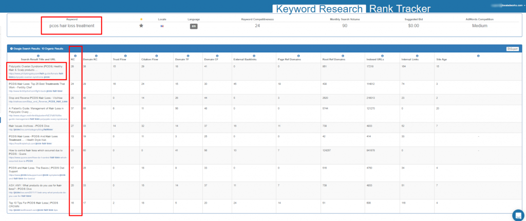 Longtail keyword research tool